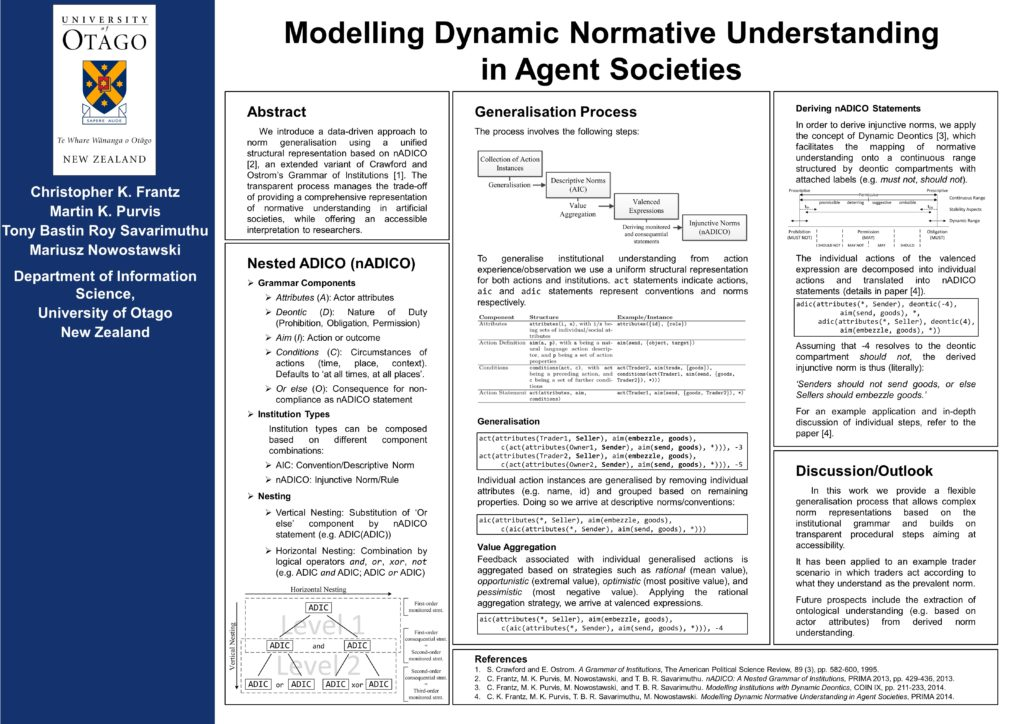 Modelling Dynamic Normative Understanding in Agent Societies [Poster]